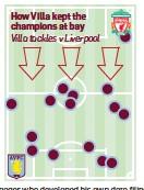 ??  ?? How Villa kept the champions at bay Villa tackles v Liverpool