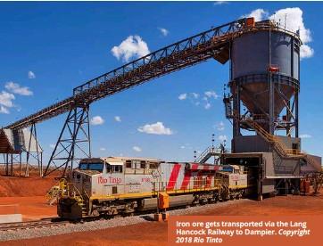 ?? 2018 Rio Tinto Copyright ?? Iron ore gets transported via the Lang Hancock Railway to Dampier.