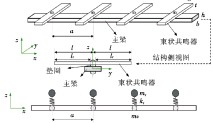 ??  ?? Fig.2图2 一种局域共振型梁结构示意图Schematic diagram of a locally resonant beam structure图3 Fig.3