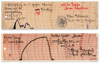 ??  ?? ■ Unteroffizier Friedrich Emmerich of Royal Bavarian Jagdstaffel 16, and later Flieger Artillerie Abteilung 292, took these readings on a barograph during pilot training. Trainees were required to measure their altitude as proof of meeting requirements to receive the Pilot's Badge.