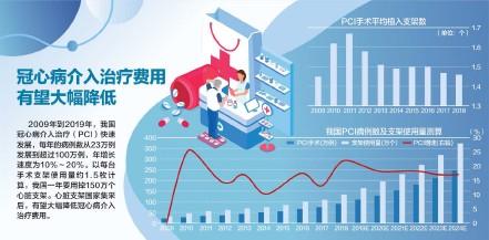 ??  ?? 资料来源:CCIF2019、东莞证券 央视新闻 杨靖制图