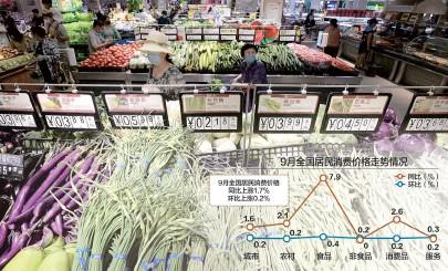 ??  ?? 9月CPI同比上涨1.7%,涨幅呈现回落态势。图为河北邯郸一家超市内顾客在选购蔬菜 数据来源:国家统计局 新华社图 杨靖制图