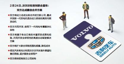 ??  ?? 资料来源:吉利控股集团官微视觉中国图 杨靖制图