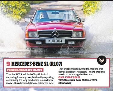 Pressreader Classic Car Weekly Uk 2018 01 31 9 Mercedes Benz