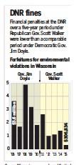 ?? Source: Wisconsin Wildlife Federation Journal Sentinel ??