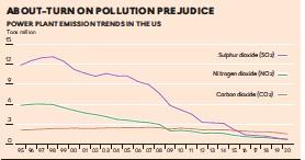 ?? Graphic: KAREN MOOLMAN Source: US ENVIRONMENTAL PROTECTION AGENCY ??