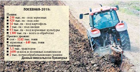 ?? Фото с сайта wisdomsquare.com ?? Более половины амурских тракторов отслужили уже более 10 лет, что грозит, в том числе, недобором урожая.