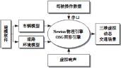 ??  ?? 图5 三维交通应激场景的创建流程