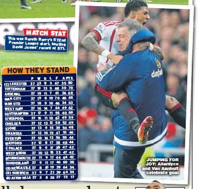 ??  ?? JUMPING FOR JOY: Allardyce and Van Aanholt celebrate goal