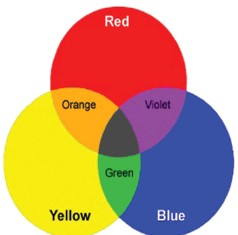 ??  ?? Colours are a strong indicator of brand health and strength