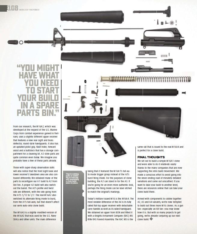 M16a4 Clone Upper - HOT Popular Items