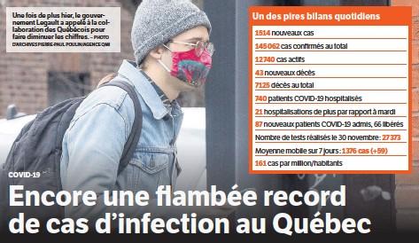 ?? – PHOTO D'ARCHIVE SPI ERRE-PAUL POULIN/AGENCE QMI ?? Une fois de plus hier, le gouvernement Legault a appelé à la collaboration des Québécois pour faire diminuer les chiffres.