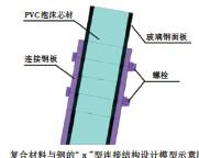 """??  ?? 图3复合材料与钢的""""""""型连接结构设计模型示意图Fig.3 Joint structure design model sketch of -type between composite and steel"""