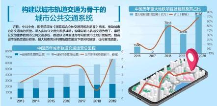 ??  ?? 资料来源:中国城市轨道交通协会、华创证券 杨靖制图
