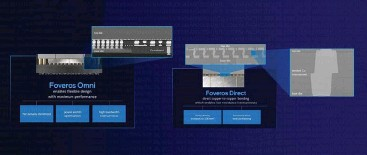 ??  ?? Intel's Foveros Omni and Foveros Direct packaging technologies.