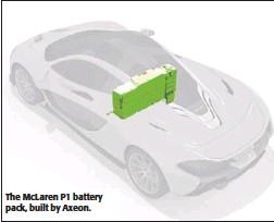 The Mclaren P1 Battery Pack Built By Axeon