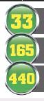 ??  ?? 33 años tiene Chicharito 165 goles en su trayectoria 440 juegos jugados