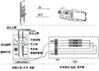 ??  ?? 图3 冷却循环水系统原理