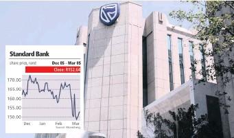 ?? African News Agency (ANA) ?? STANDARD Bank headquarters on Simmonds Street, Johannesburg. | KAREN SANDISON
