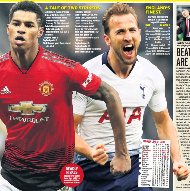 Pressreader Daily Mirror 2019 01 12 Beat Up We Are Upbeat