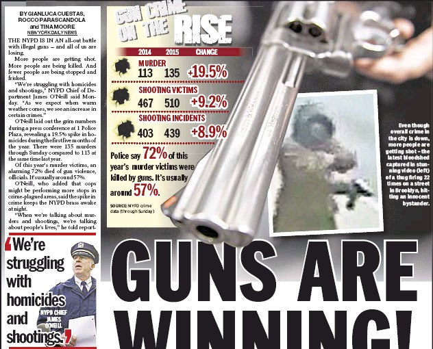 ??  ?? Even though overall crime in the city is down, more people are getting shot – the latest bloodshed captured in stunning video (left) of a thug firing 22 times on a street in Brooklyn, hitting an innocentbystander.