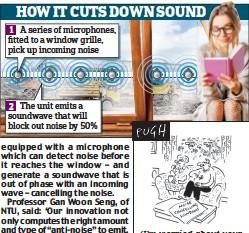 PressReader - Irish Daily Mail: 2018-05-01 - Sound idea! The window