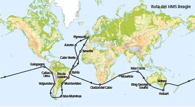 ??  ?? Ruta del HMS Beagle
