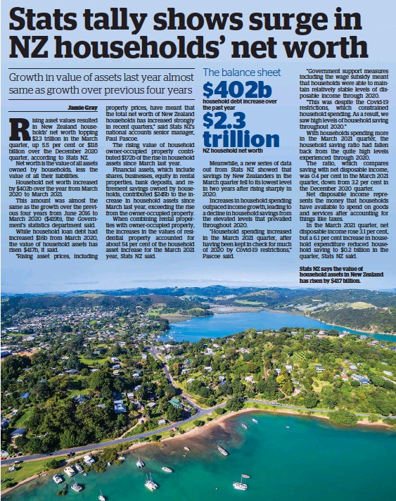 ??  ?? Stats NZ says the value of household assets in New Zealand has risen by $417 billion.