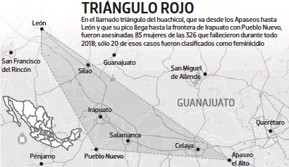 ??  ?? León San Francisco del RincónPénjamo En el llamado triángulo del huachicol, que va desde los Apaseos hasta León y que su pico llega hasta la frontera de Irapuato con Pueblo Nuevo, fueron asesinadas 85 mujeres de las 326 que fallecieron durante todo 2018; sólo 20 de esos casos fueron clasificados como feminicidioSilaoGuanajuatoIrapuatoSalamancaPueblo NuevoSan Miguel de AllendeCelaya Apaseo el AltoQuerétaro