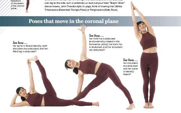 pressreader yoga journal 2018 02 01 poses that move in the