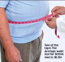 ??  ?? Tale of the tape: The average waist size for British men is 38.5in