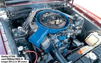??  ?? Shelby GT350 used 290bhp/385ft-lb torque 351cu in V8 motor.