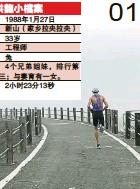 ??  ?? 男子马拉松全国纪录保持者陈洪龙坦言,虽然最近比赛一个个取消或是延期,但还是要持续练习!因为PB是留给准备好的人。(陈洪龙脸书照片)
