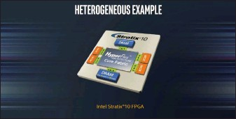 ??  ?? Intel is already fabbing the Altera Stratix 10 by joining together multiple chips using its new EMIB interconnect