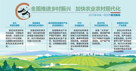 ??  ?? 资料来源:新华社 视觉中国图 杨靖制图