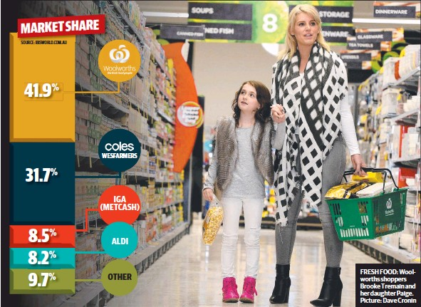 ??  ?? FRESH FOOD: Woolworths shoppers Brooke Tremain and her daughter Paige. Picture: Dave Cronin