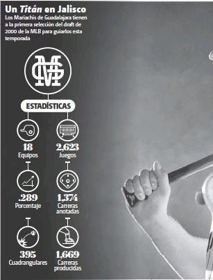 ?? . FUENTE: Baseball Reference . INFORMACIÓN: La Afición . FOTOGRAFÍA: Cortesía Mariachis ??