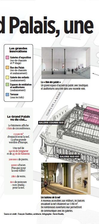 ??  ?? La « Rue des palais » Un grand espace d'accueil du public avec boutiques et auditoriums sera créé dans une nouvelle voie. Les balcons de la nef A nouveau accessibles aux visiteurs, les balcons encadrant la nef s'étaleront sur 3 700 m2. De nombreuses ouvertures leur permettront de communiquer avec les galeries.
