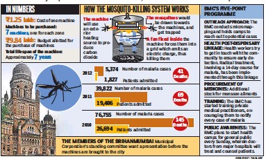 mosquito killing machine nasa