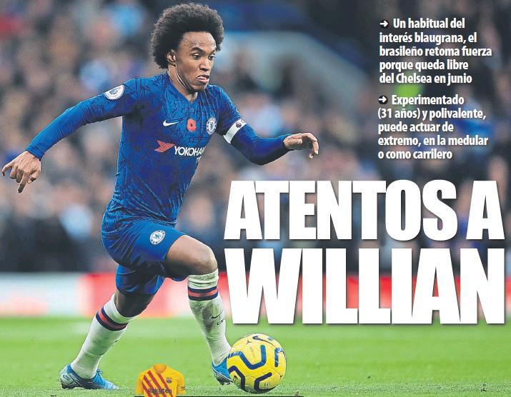 ATENTOS A WILLIAN