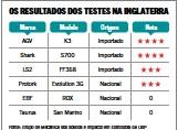 Capacetes brasileiros testados na europa Getimage